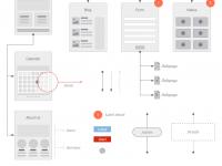 Prototypage : des wireframes pros en quelques clics