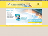 Intranet Le Courrier en chiffres (Wordpress)