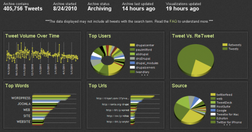 3 applications pour visualiser Twitter